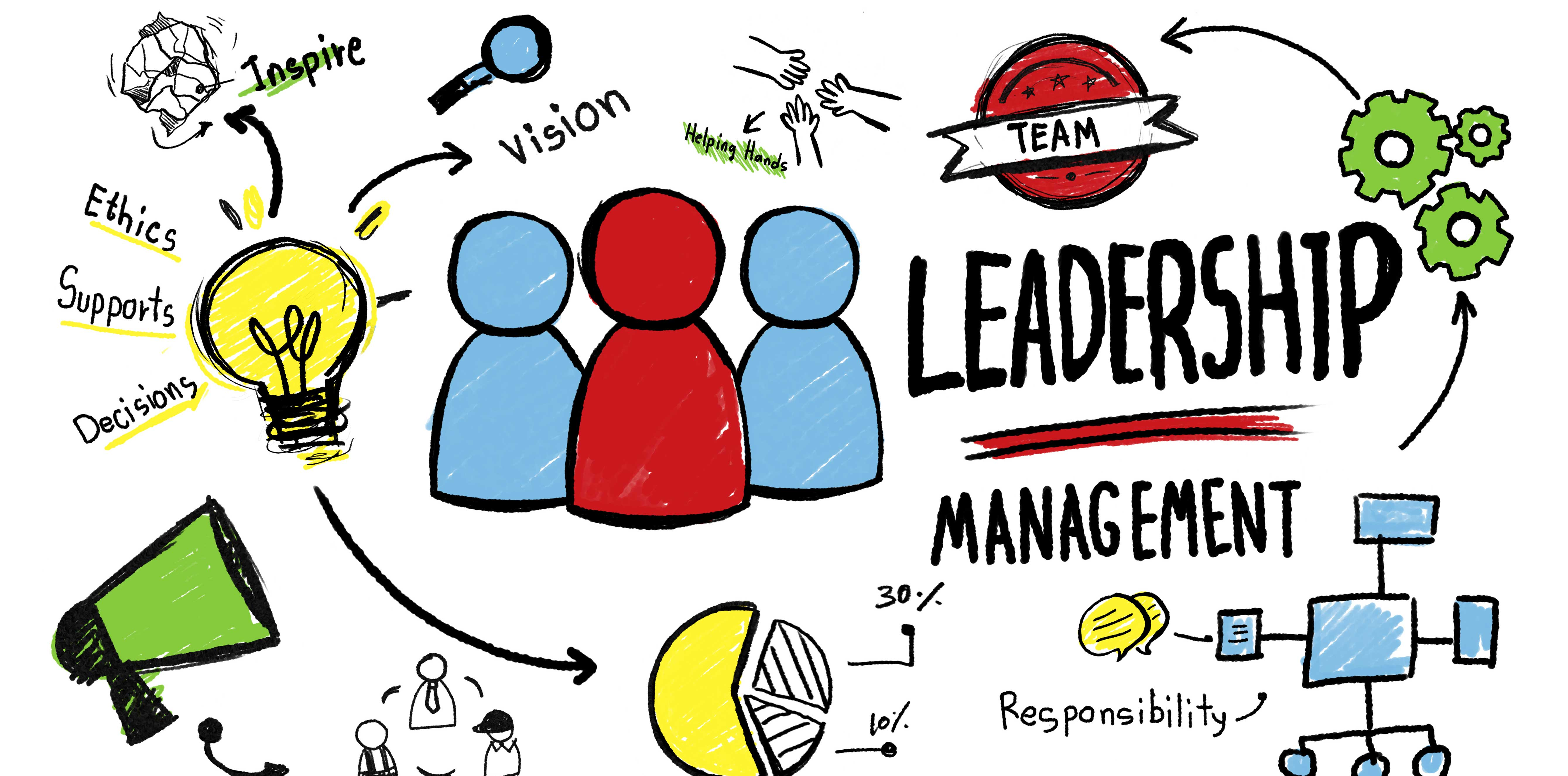 leadership management of the virgin group The virgin group is one of the world's most recognized and respected brands, with over 400 [] i caught up with sir richard branson, as he was releasing his latest book, the virgin way: everything i know about leadership.
